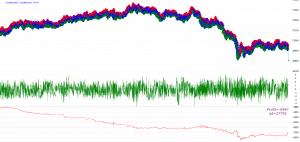 бектест фильтр s4 gamma=0.1