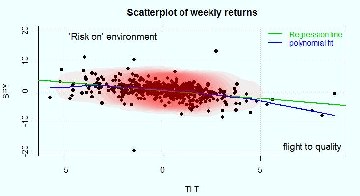 correlation_structure1_1