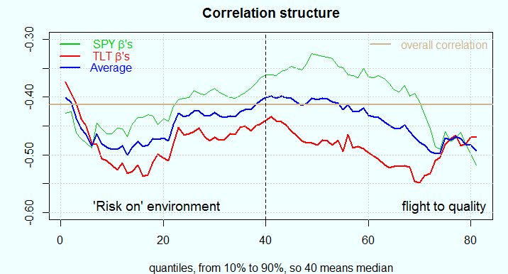 correlation_structure1_2