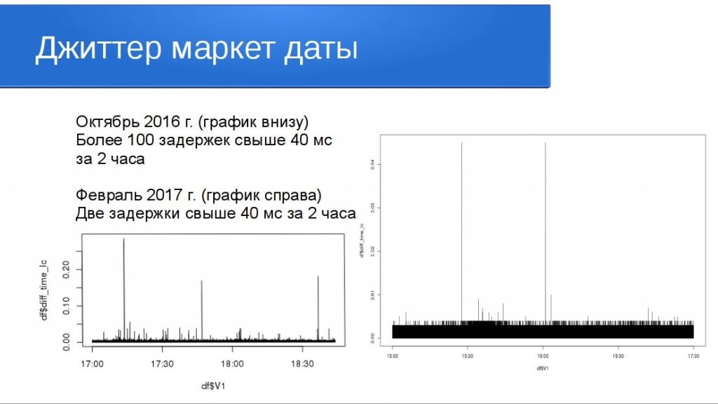 Мой доклад на конференции 20.05.17 в Челябинске