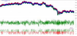 бектест фильтр s4 gamma=0.1 объемы