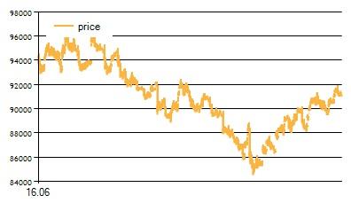 RTS-9.15_price_1