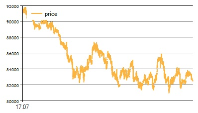 RTS-9.15_price_2